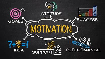 Secret success strategy  #2 Core values
